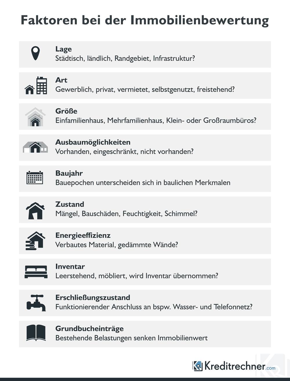 Faktoren bei der Immobilienbewertung