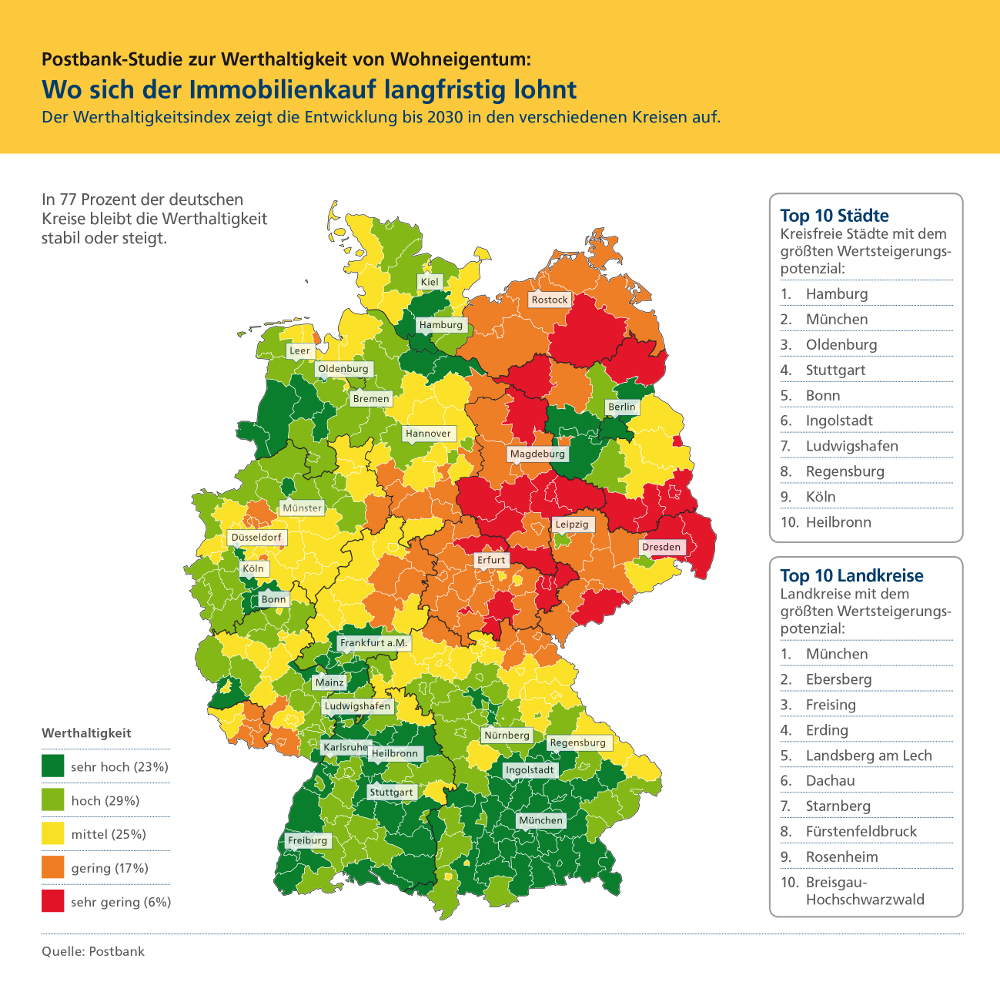 Deutschlandkarte mit farblichen Abstufungen je nach erwarteter Wertentwicklung der Immobilienpreise